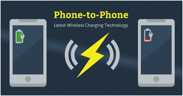 Sony Mobile Wireless Charging