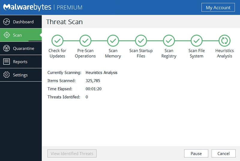 Anti Ransomware Tools