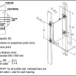 Calculate Linear Actuator Force